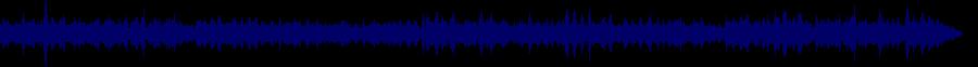 waveform of track #47702