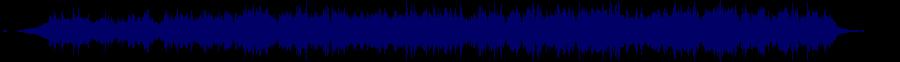 waveform of track #47704