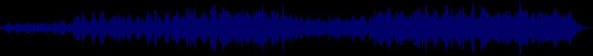 waveform of track #47715