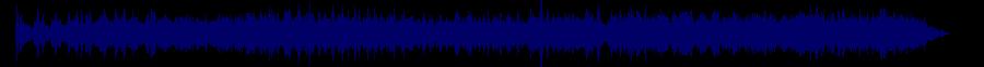 waveform of track #47717