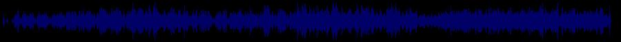 waveform of track #47720