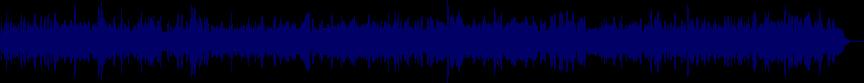 waveform of track #47729