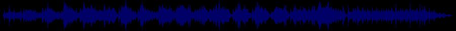waveform of track #47777