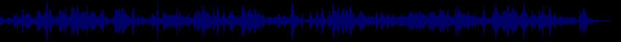 waveform of track #47782