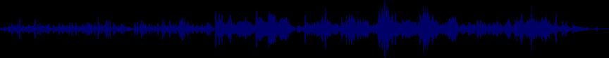 waveform of track #47785