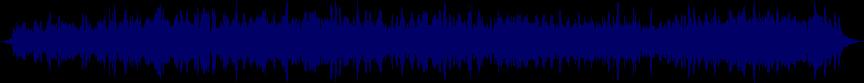 waveform of track #47792