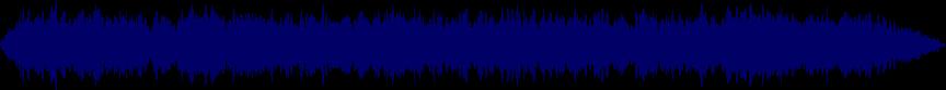 waveform of track #47798