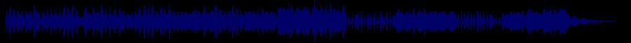waveform of track #47800