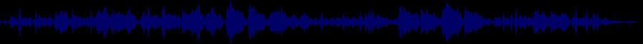 waveform of track #47804