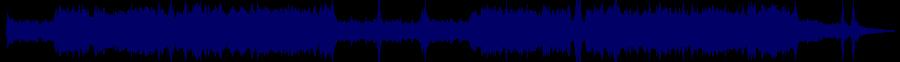 waveform of track #47828