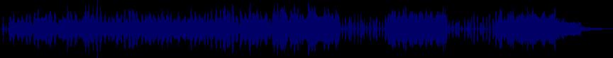 waveform of track #47837
