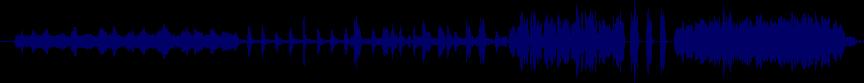 waveform of track #47846