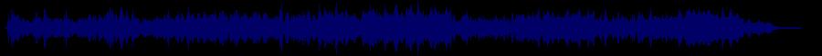 waveform of track #47847