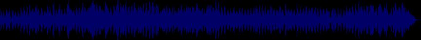 waveform of track #47849
