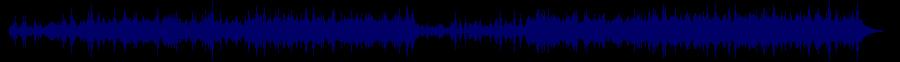 waveform of track #47857