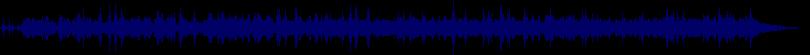 waveform of track #47868