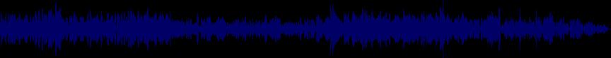 waveform of track #47871