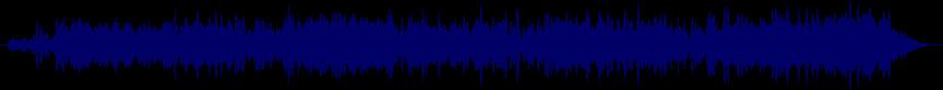 waveform of track #47873
