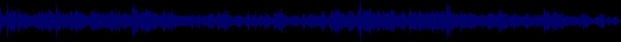 waveform of track #47878