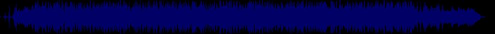 waveform of track #47880