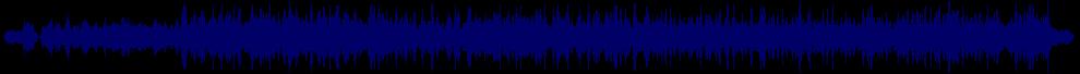 waveform of track #47882