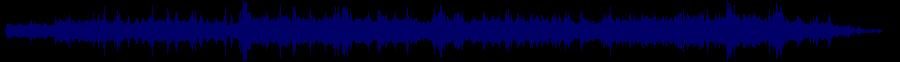 waveform of track #47889