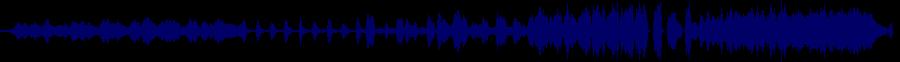 waveform of track #47895