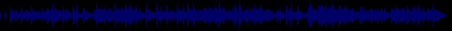 waveform of track #47899