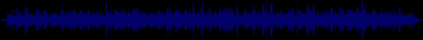 waveform of track #47903