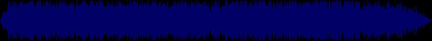 waveform of track #47904