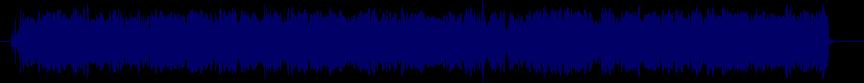 waveform of track #47936
