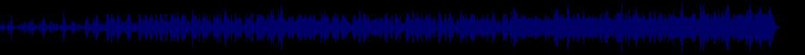 waveform of track #47938