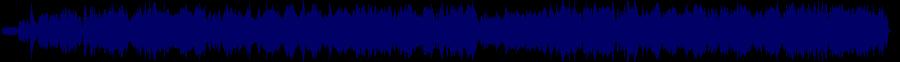 waveform of track #47942