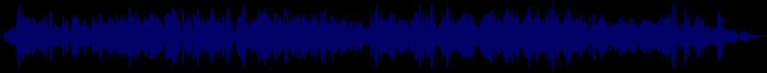 waveform of track #47957