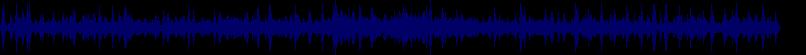 waveform of track #47995
