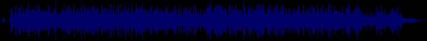 waveform of track #48006