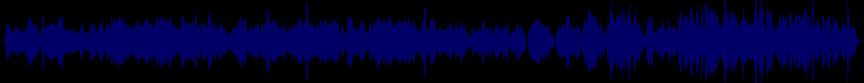 waveform of track #48039