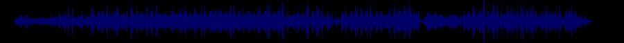 waveform of track #48061