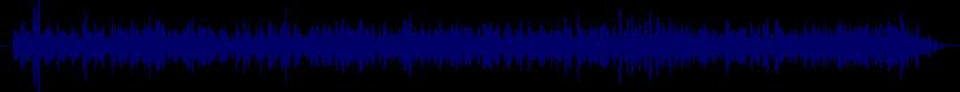 waveform of track #48067