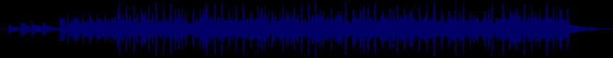 waveform of track #48079