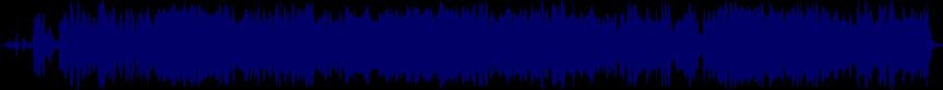 waveform of track #48081
