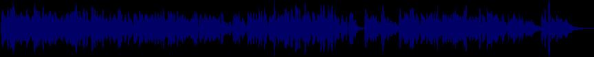 waveform of track #48094