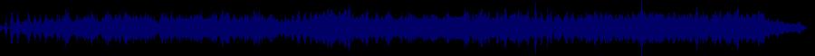 waveform of track #48103