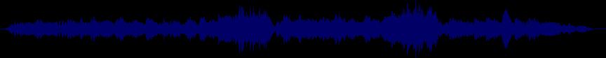 waveform of track #48173