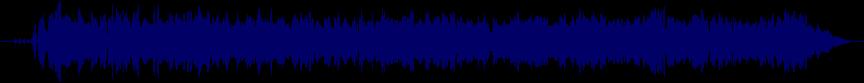 waveform of track #48191