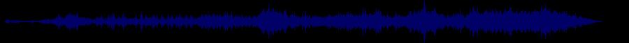 waveform of track #48202