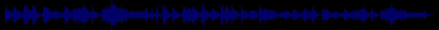 waveform of track #48208