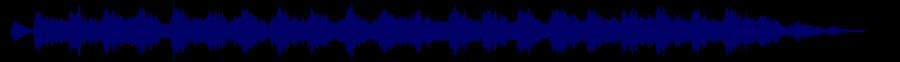 waveform of track #48232