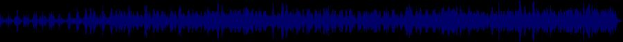 waveform of track #48254