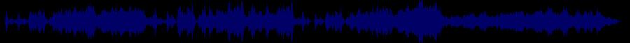 waveform of track #48257